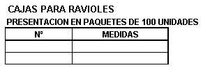 cajas_ravioles