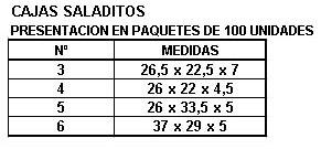 cajas_saladitos