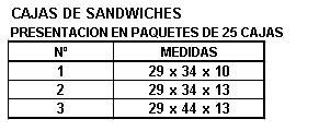 cajas_sanwiches